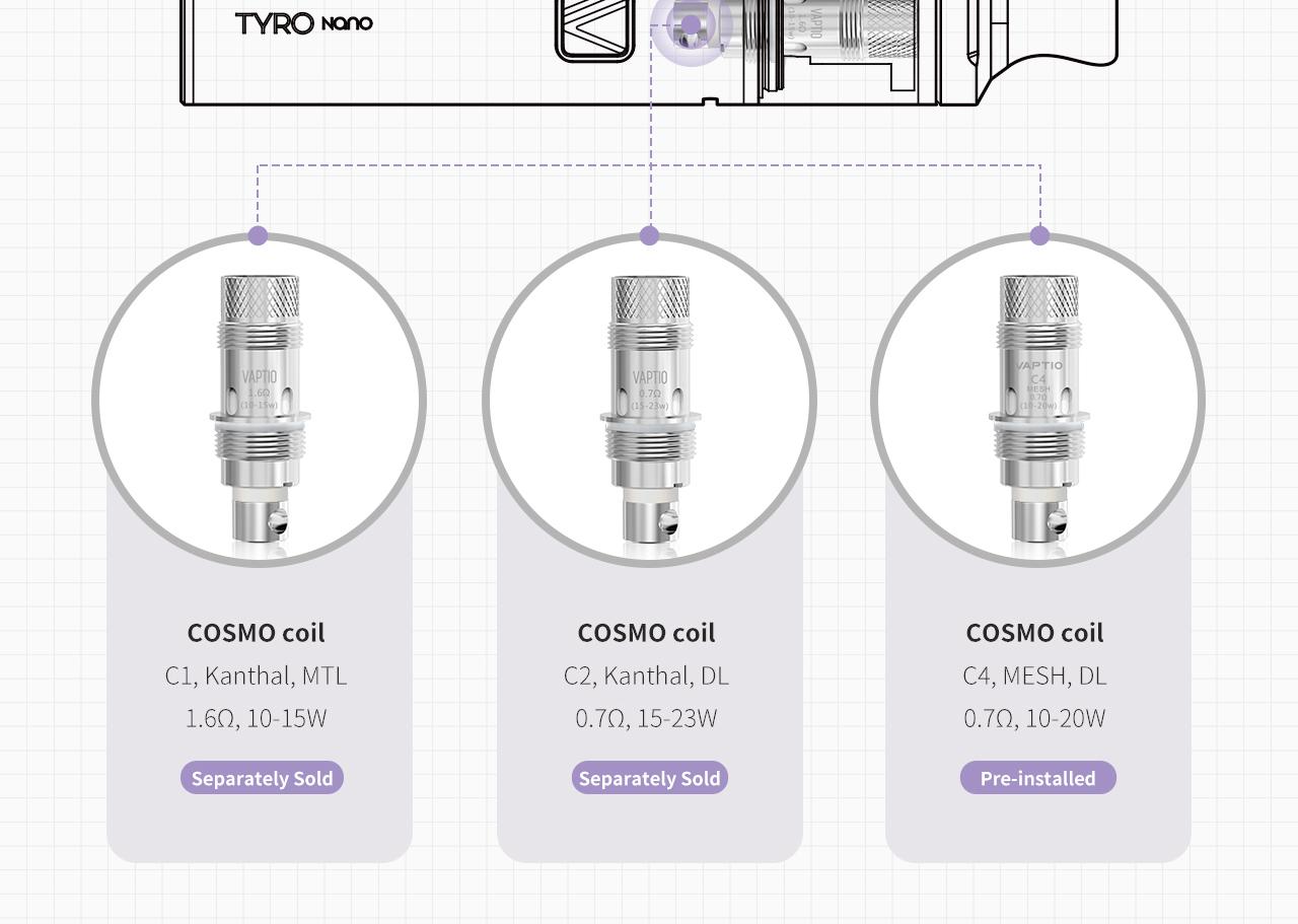 TYRO NANO Kit-17